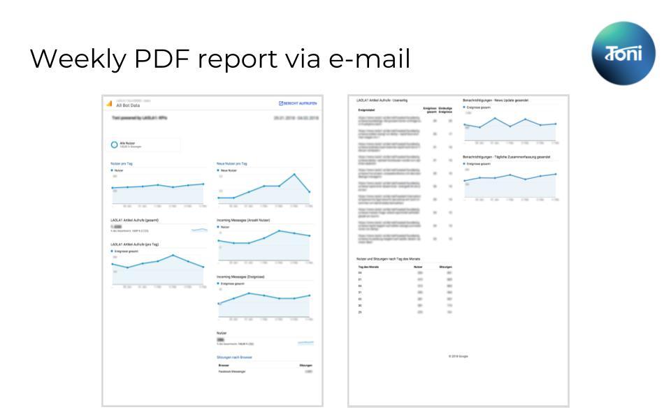 Google Analytics in Chatbot - Wöchentlicher Report als PDF